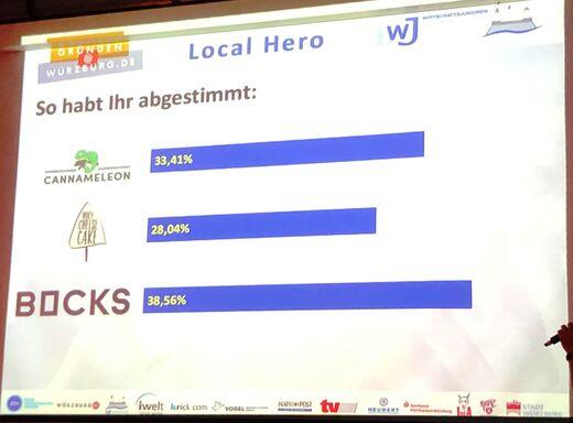 PublikumVoting-LocalHero_0828