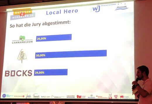 JuryVoting-LocalHero_0824